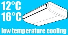 Under-Ceiling (Low Temperature Cooling)